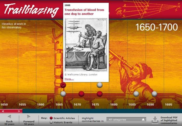 December 2009 culturing science biology as relevant to us to commemorate its 350th anniversary next year the royal society the worlds oldest science academy based in london has released an interactive website sciox Choice Image